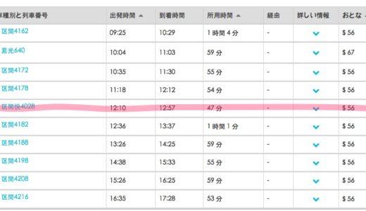 台湾 平渓線 ローカル鉄道 時刻表