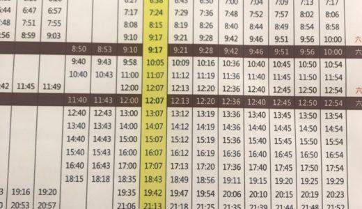 台湾 平渓線 ローカル鉄道 時刻表2