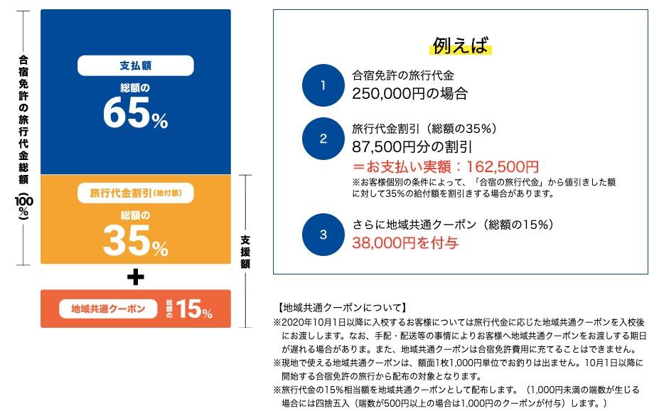 GoToトラベルキャンペーン 合宿免許 適用