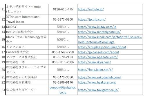 TokyoTokyo-OTAList_pdf-2
