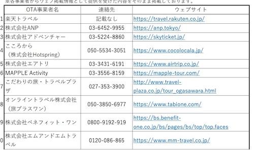 TokyoTokyo-OTAList_pdf