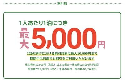 宮城県 クーポン すずめのお宿キャンペーン 割引額